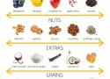 Mix&Match VeganBreakfast